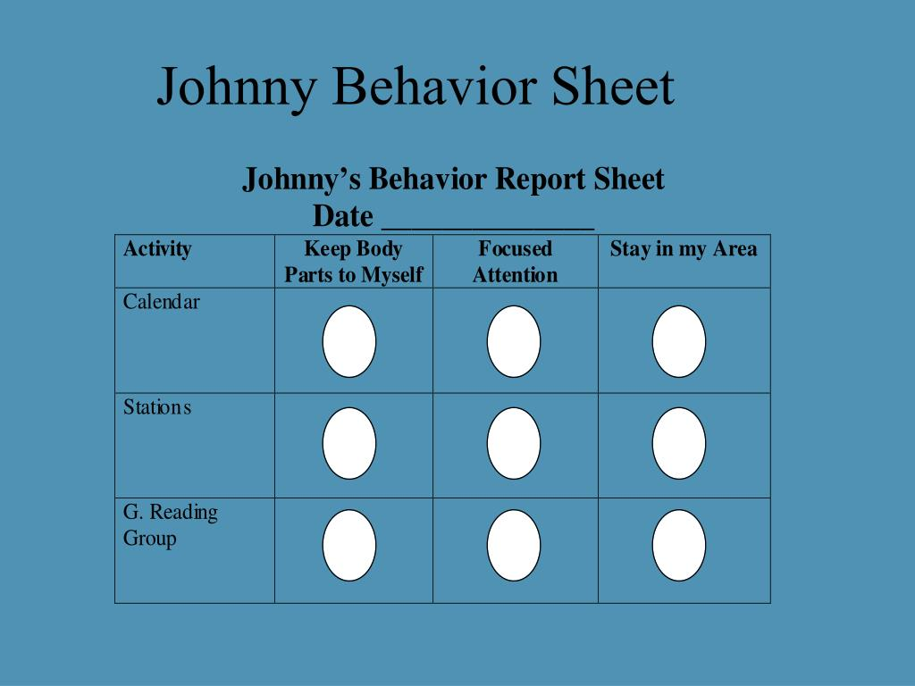 Johnny Behavior Sheet