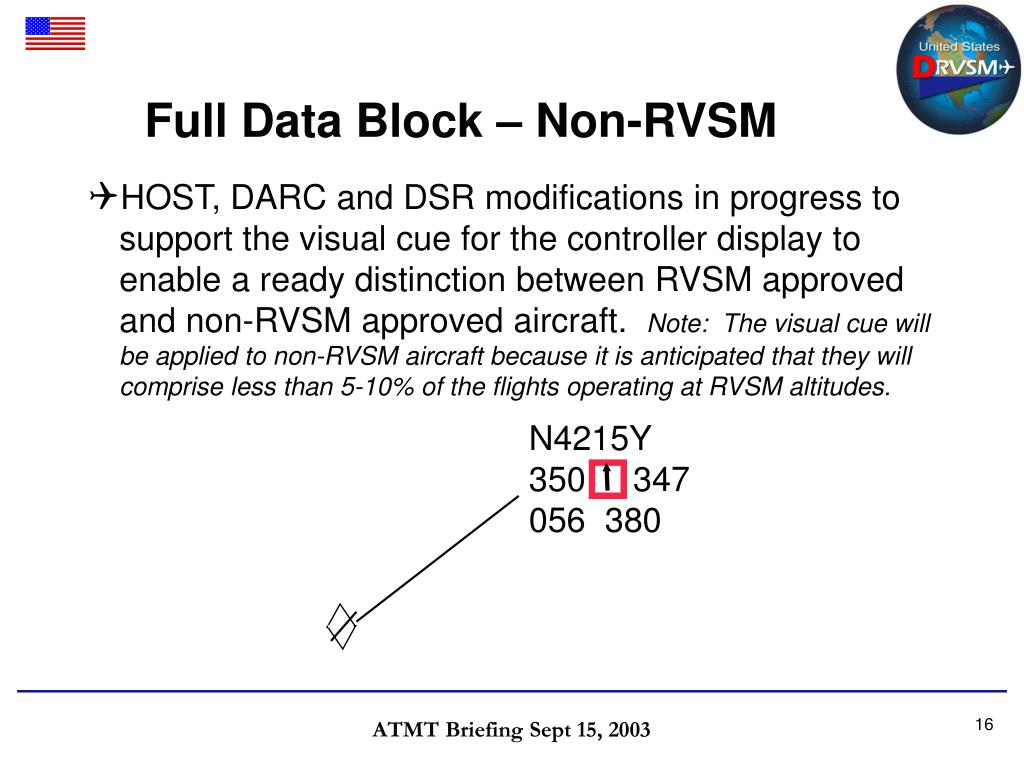 Full Data Block – Non-RVSM