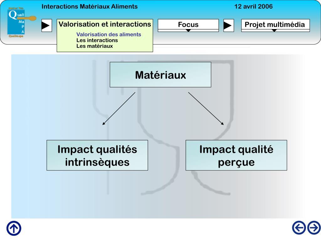 Valorisation et interactions