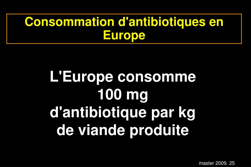 Consommation d'antibiotiques en Europe