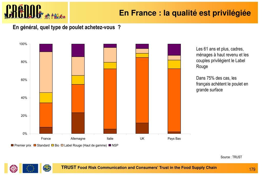 En France : la qualité est privilégiée
