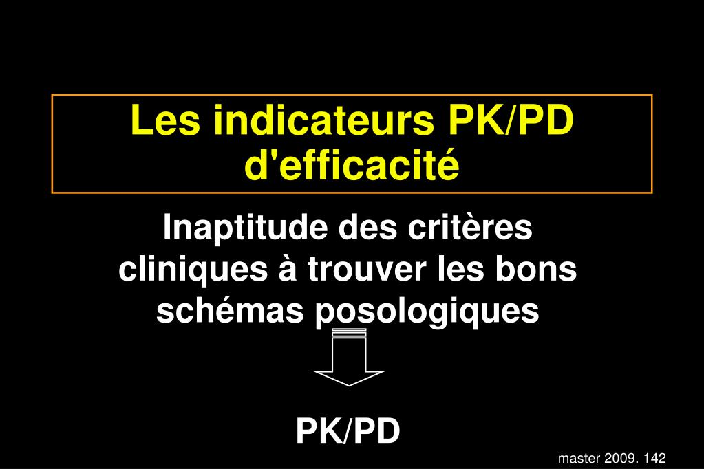 Les indicateurs PK/PD d'efficacité
