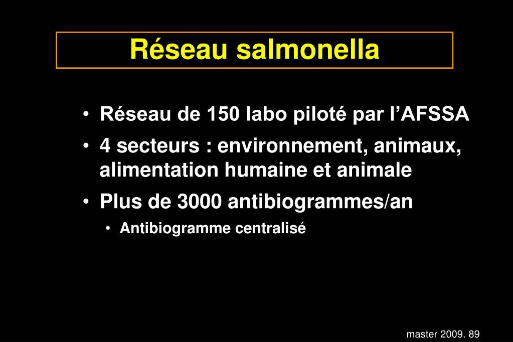 Réseau salmonella