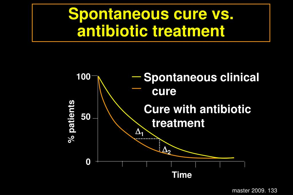 Spontaneous cure vs. antibiotic treatment