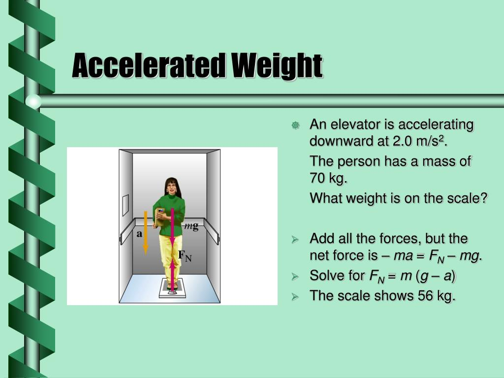 Accelerated Weight
