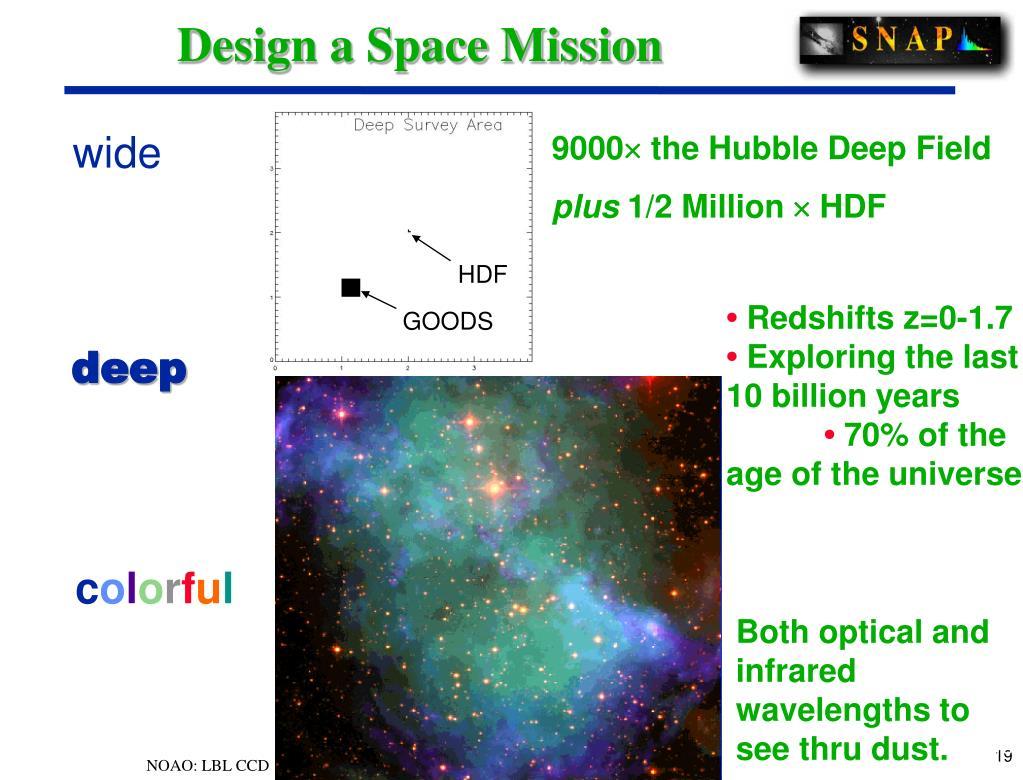 Design a Space Mission