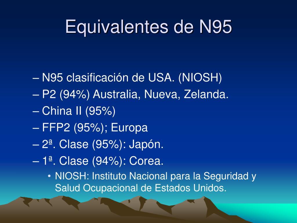 Equivalentes de N95