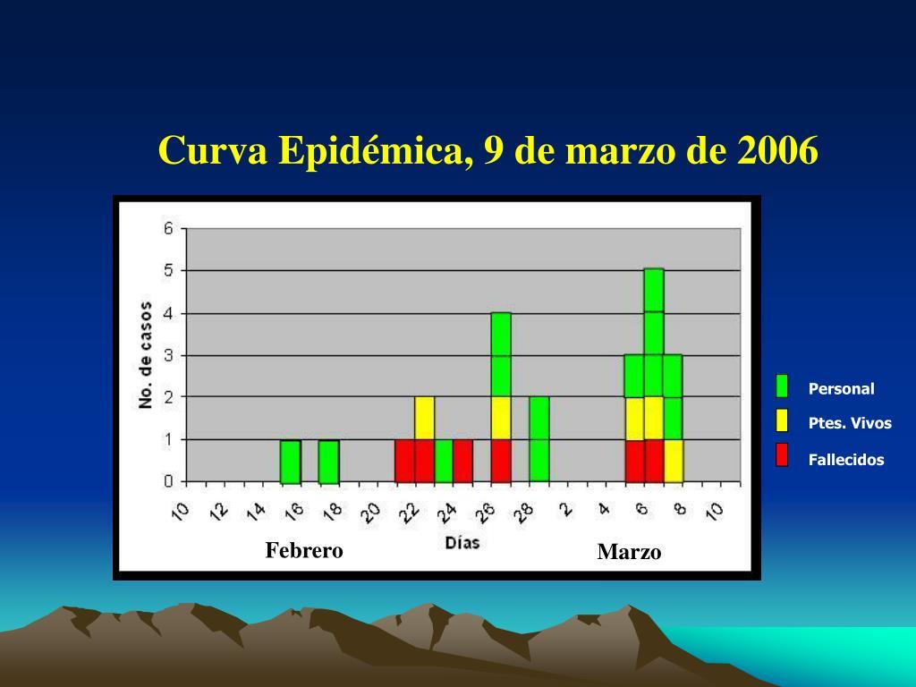 Curva Epidémica, 9 de marzo de 2006