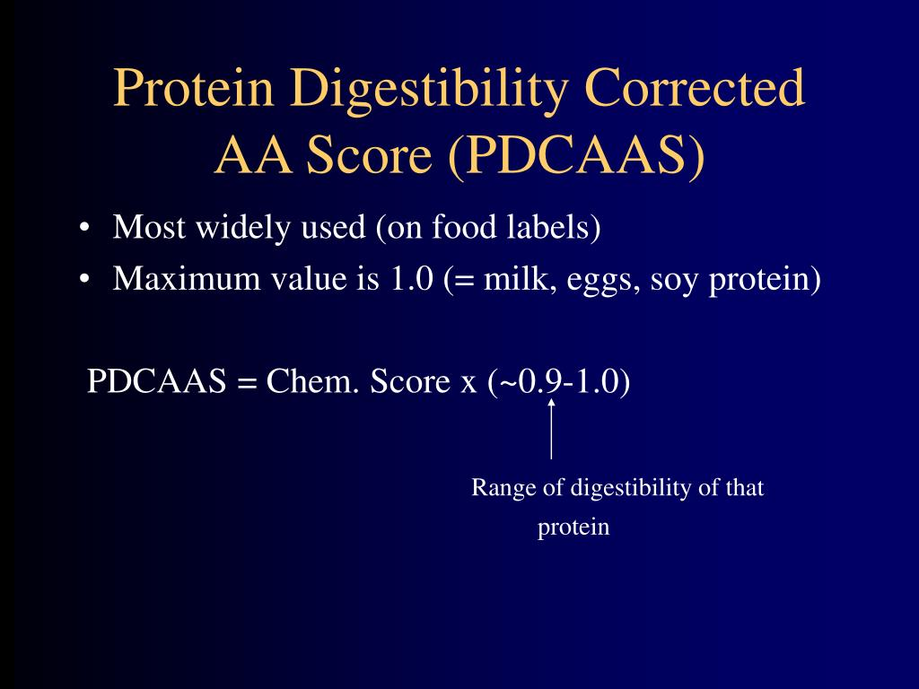 Protein Digestibility Corrected AA Score (PDCAAS)