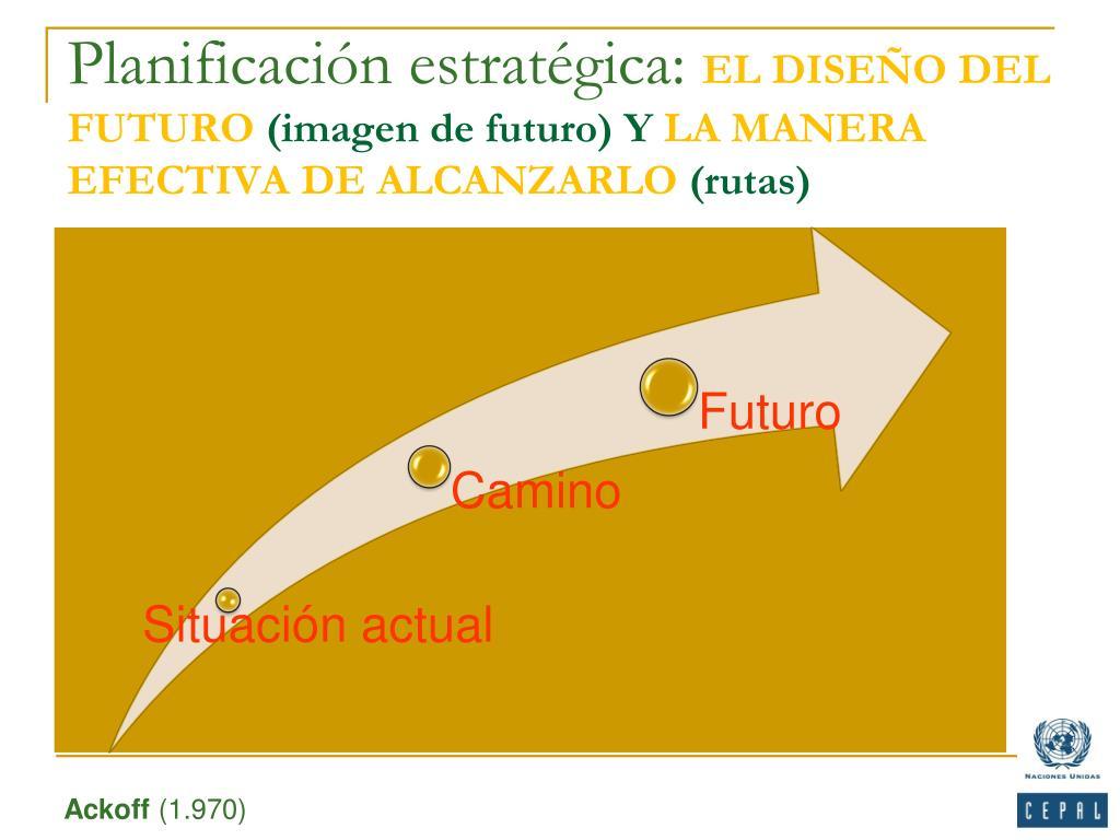Planificación estratégica: