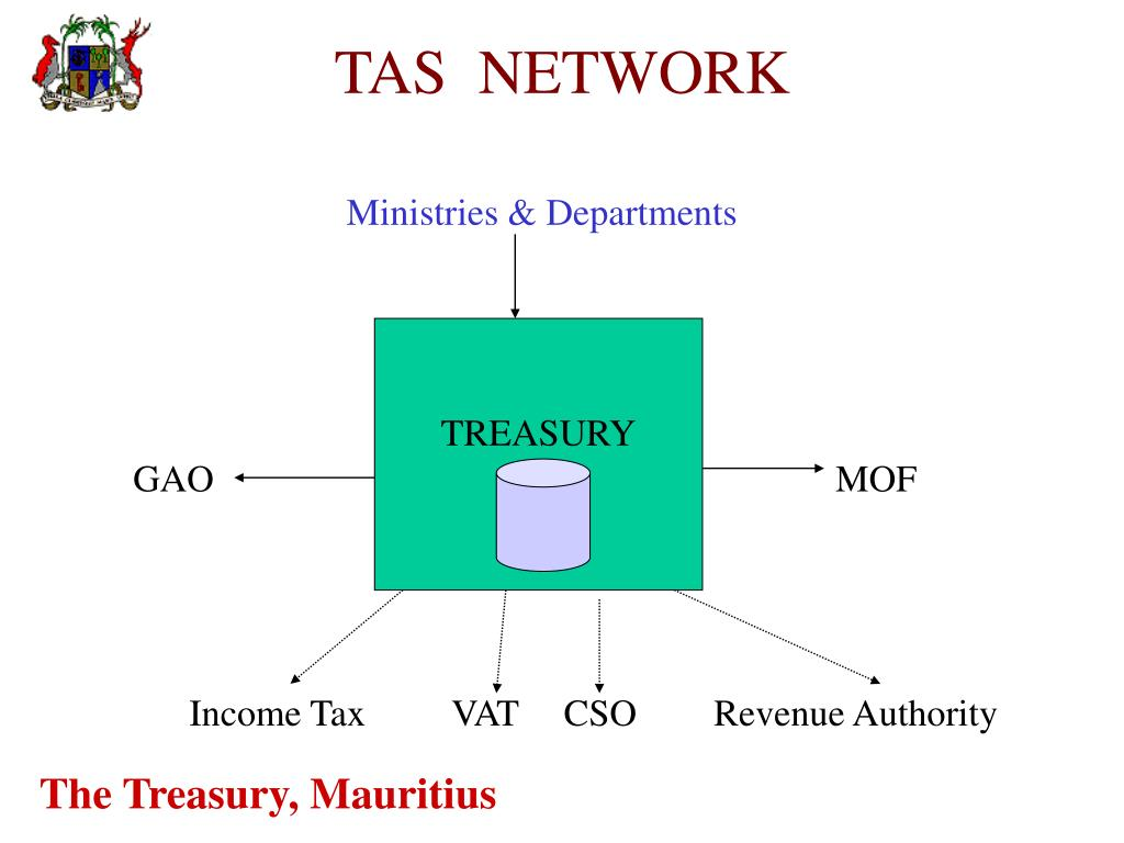 TAS  NETWORK