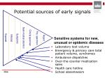 potential sources of early signals