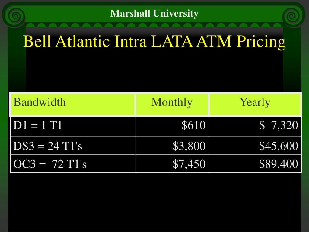 Bell Atlantic Intra LATA ATM Pricing