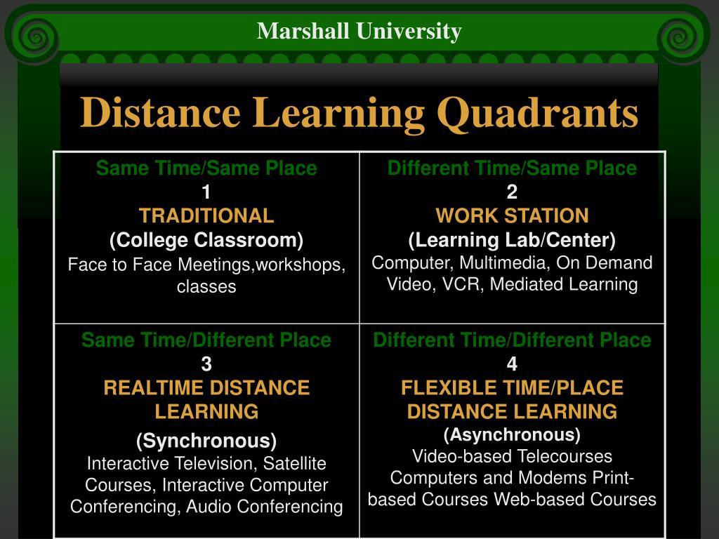 Distance Learning Quadrants
