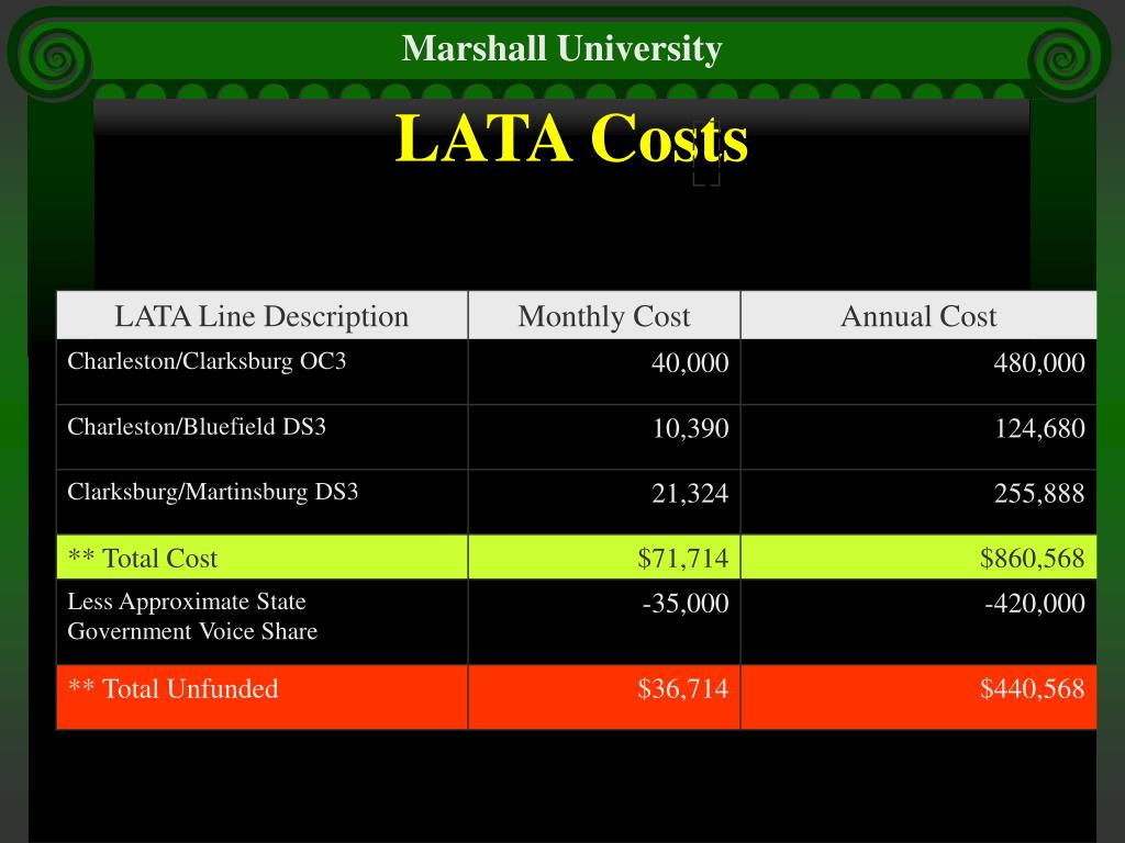 LATA Costs