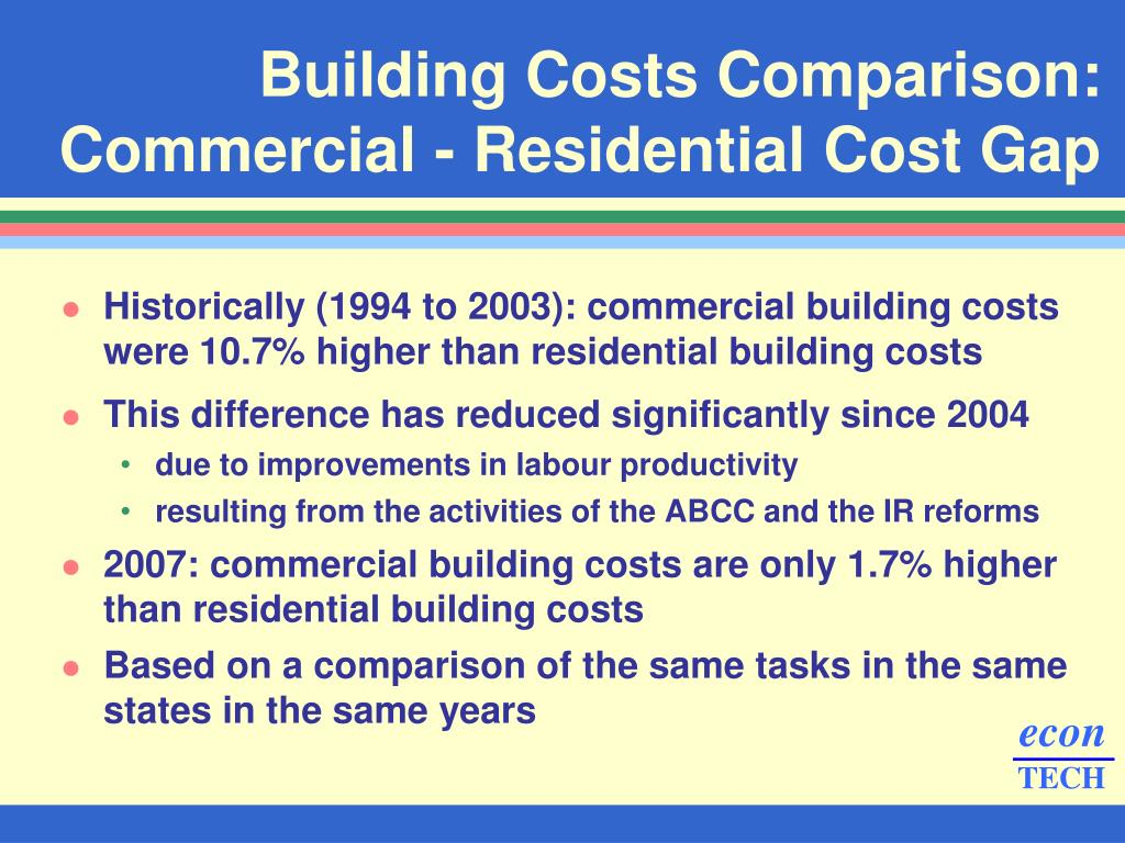 Ppt construction industry productivity powerpoint for Home construction costs