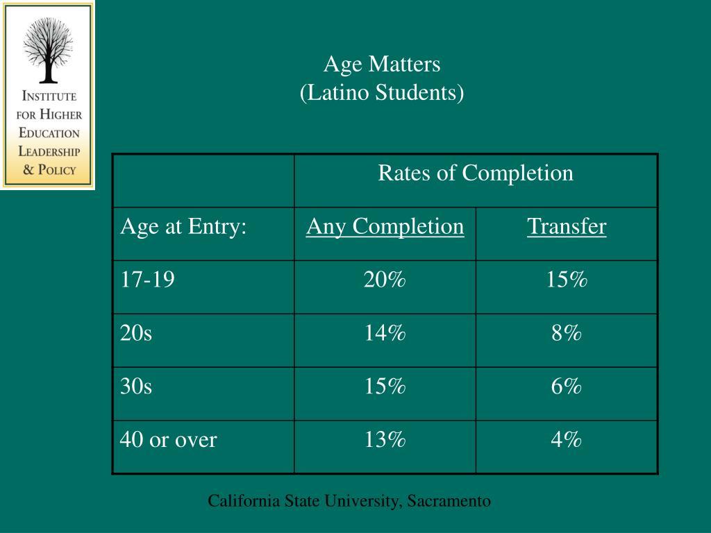 Age Matters