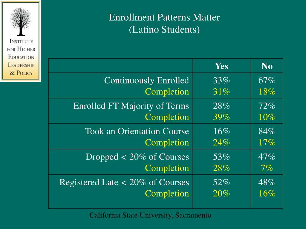 Enrollment Patterns Matter