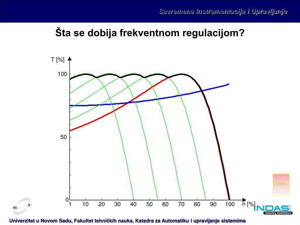 Šta se dobija frekventnom regulacijom?