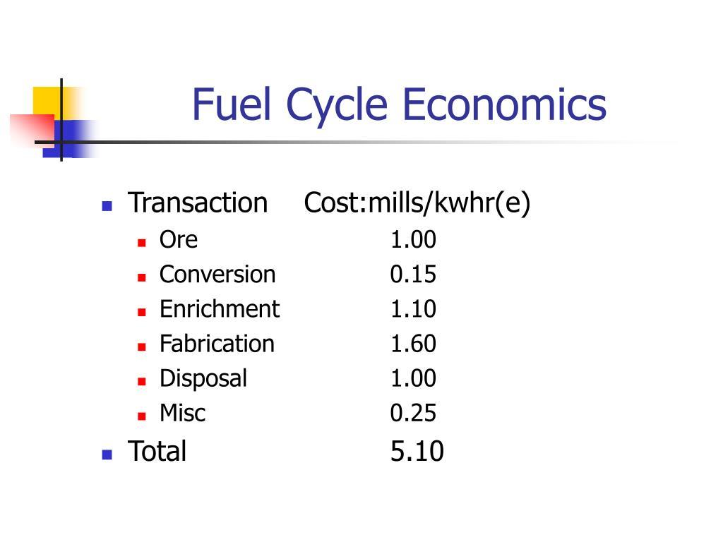 Fuel Cycle Economics