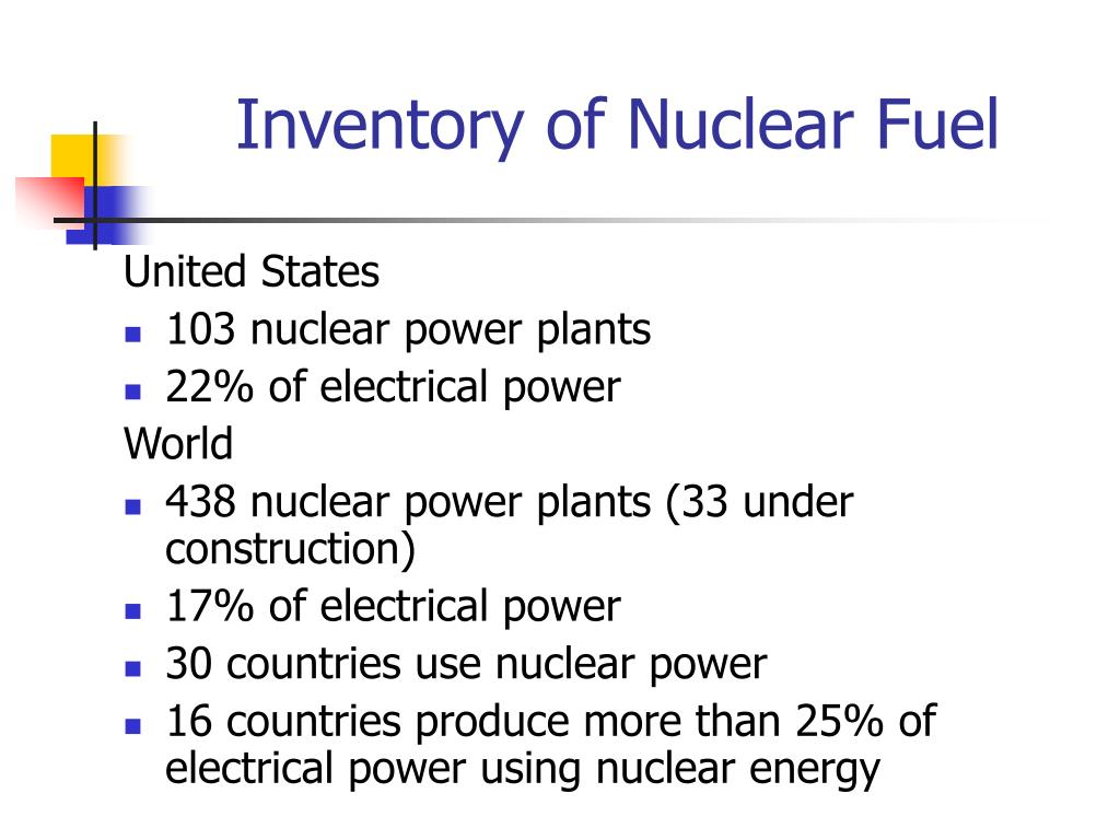 Inventory of Nuclear Fuel