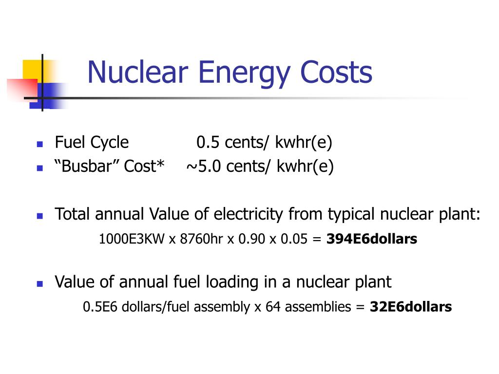 Nuclear Energy Costs