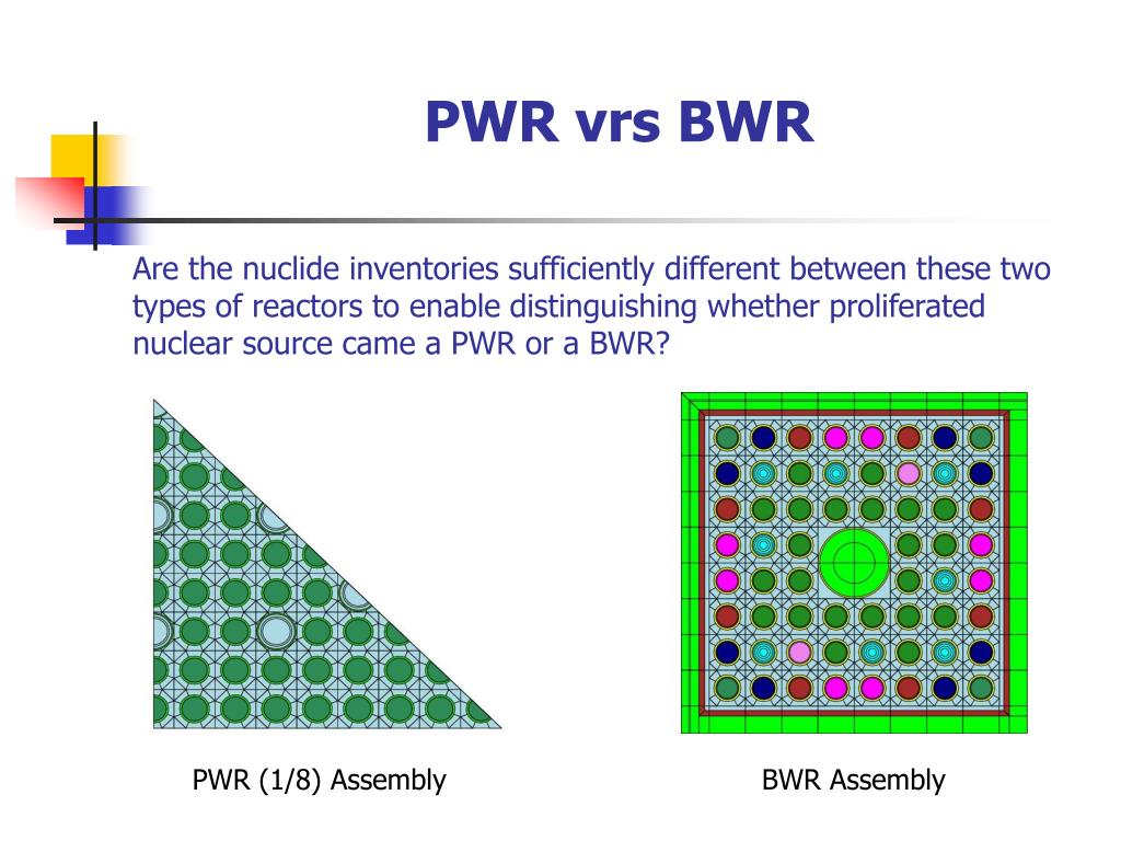 PWR vrs BWR
