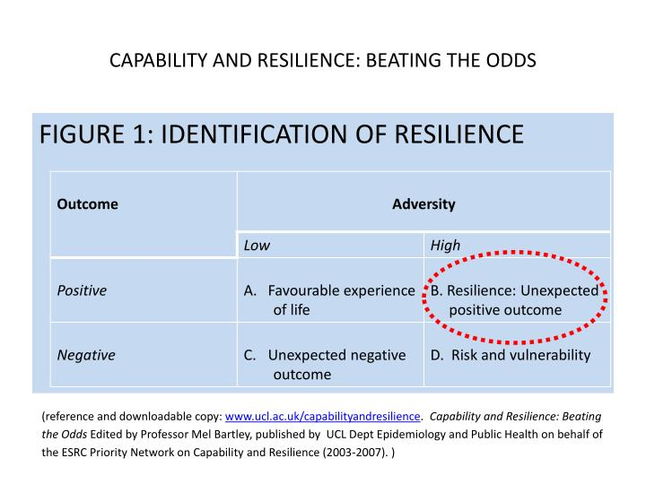 CAPABILITY AND RESILIENCE: BEATING THE ODDS