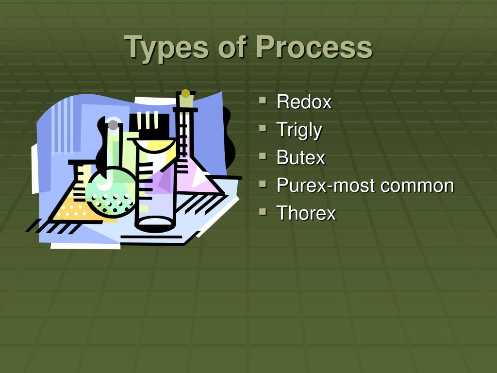 Types of Process