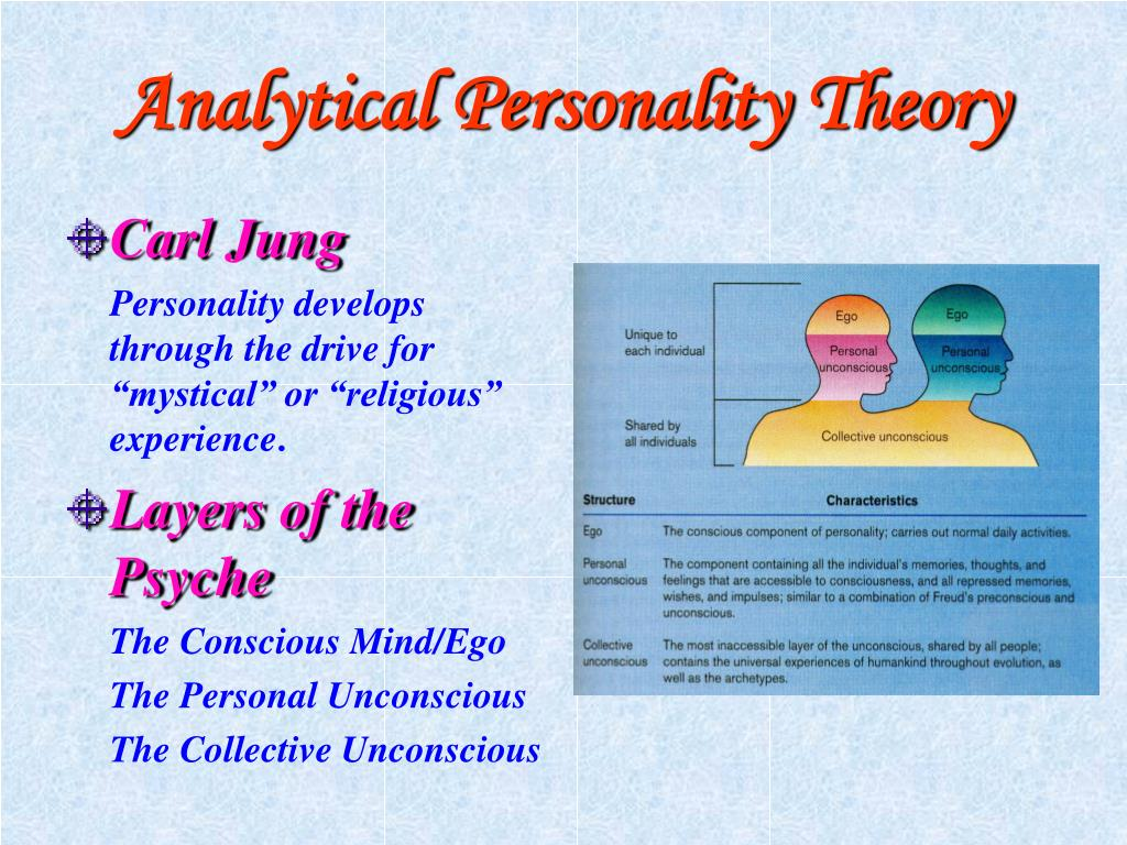 Analytical Personality Theory