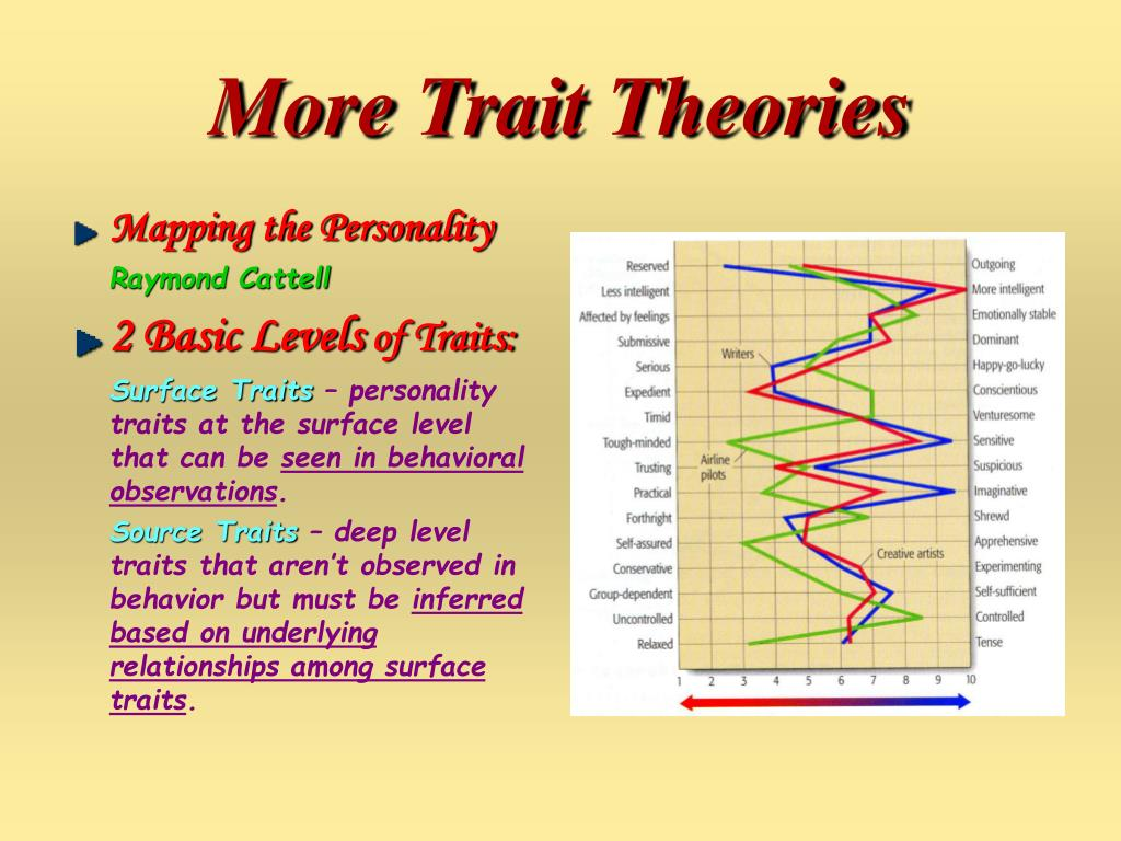 More Trait Theories