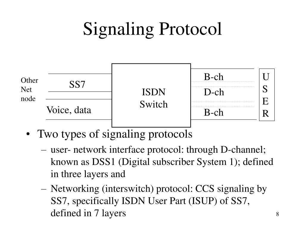 Signaling Protocol