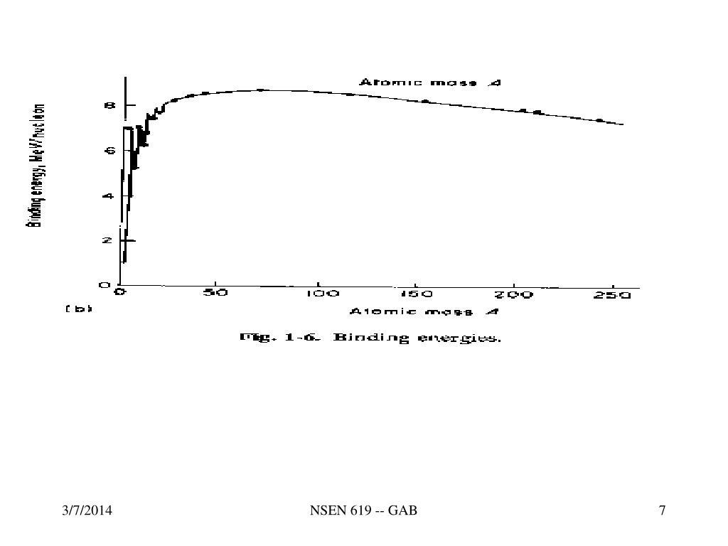NSEN 619 -- GAB