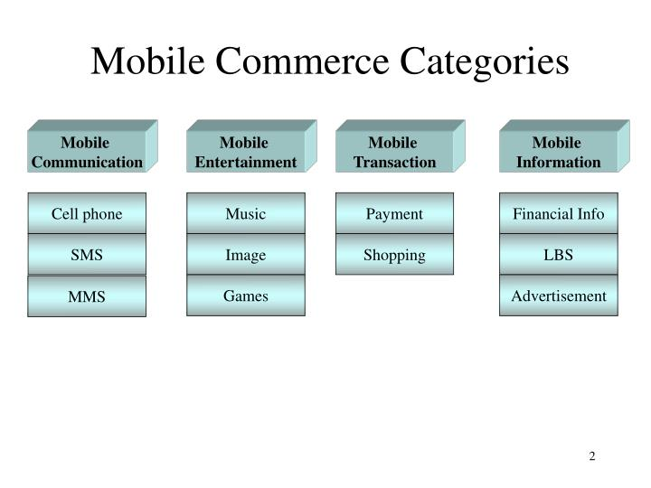 Mobile commerce categories