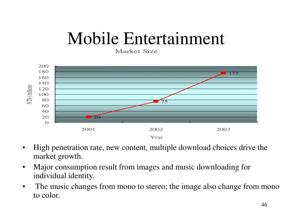 Mobile Entertainment