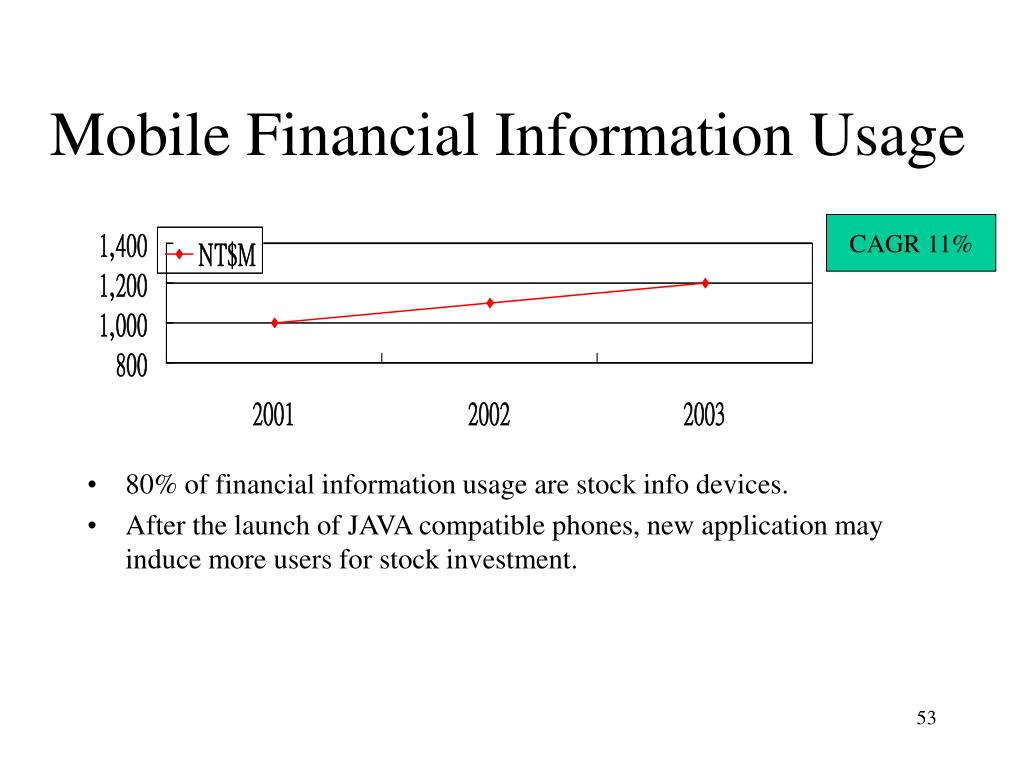 Mobile Financial Information Usage