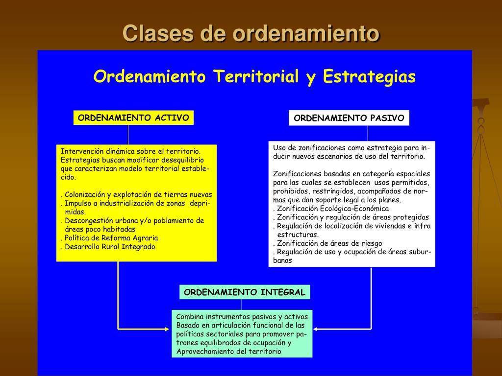 Clases de ordenamiento