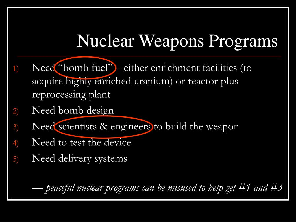 Nuclear Weapons Programs