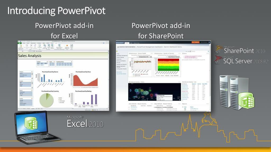 Introducing PowerPivot