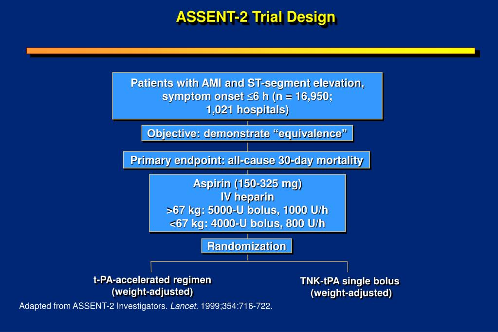 ASSENT-2 Trial Design