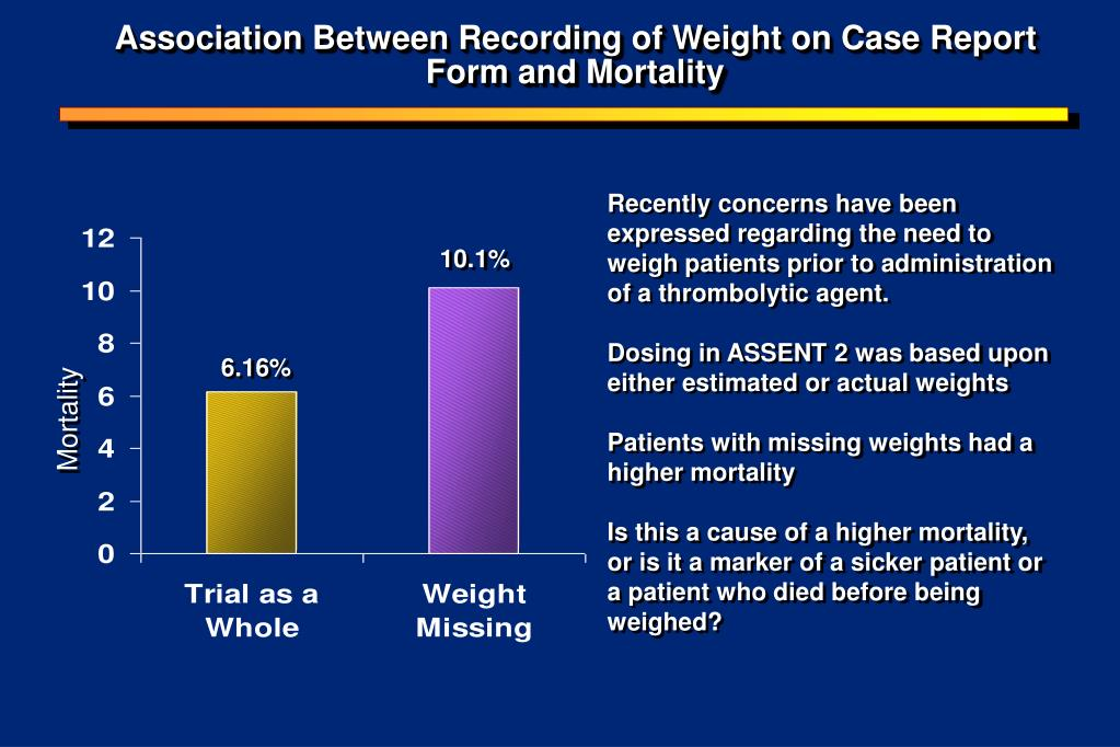 Association Between Recording of Weight on Case Report Form and Mortality