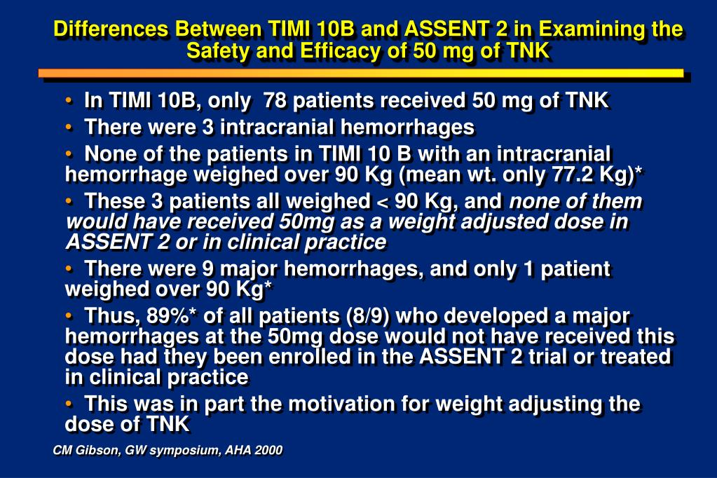 Differences Between TIMI 10B and ASSENT 2 in Examining the Safety and Efficacy of 50 mg of TNK