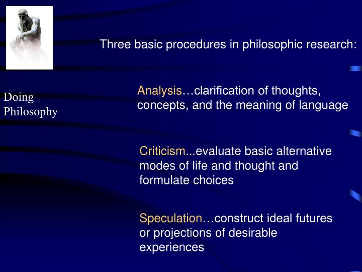 Three basic procedures in philosophic research: