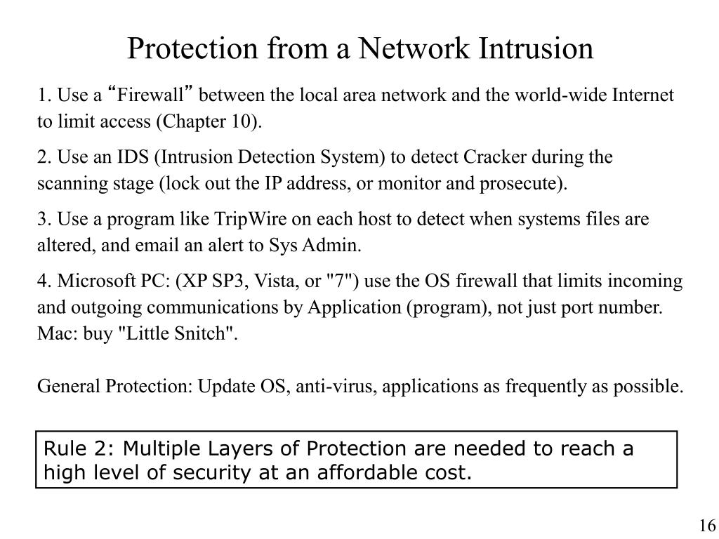 Protection from a Network Intrusion