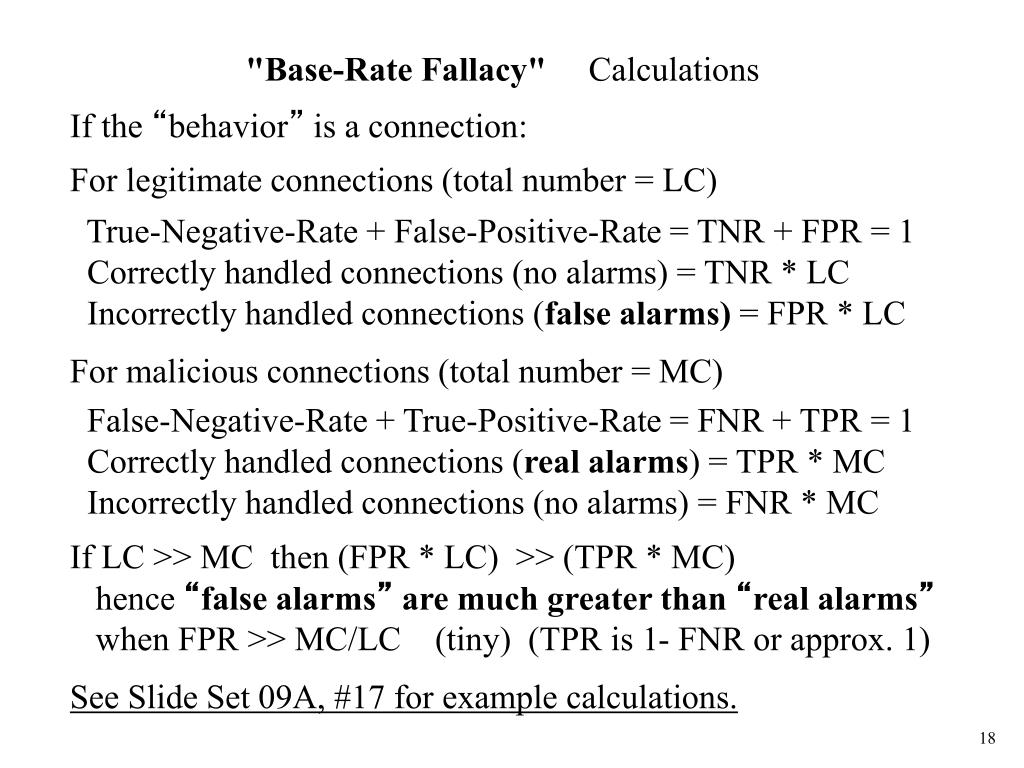 """""""Base-Rate Fallacy"""""""
