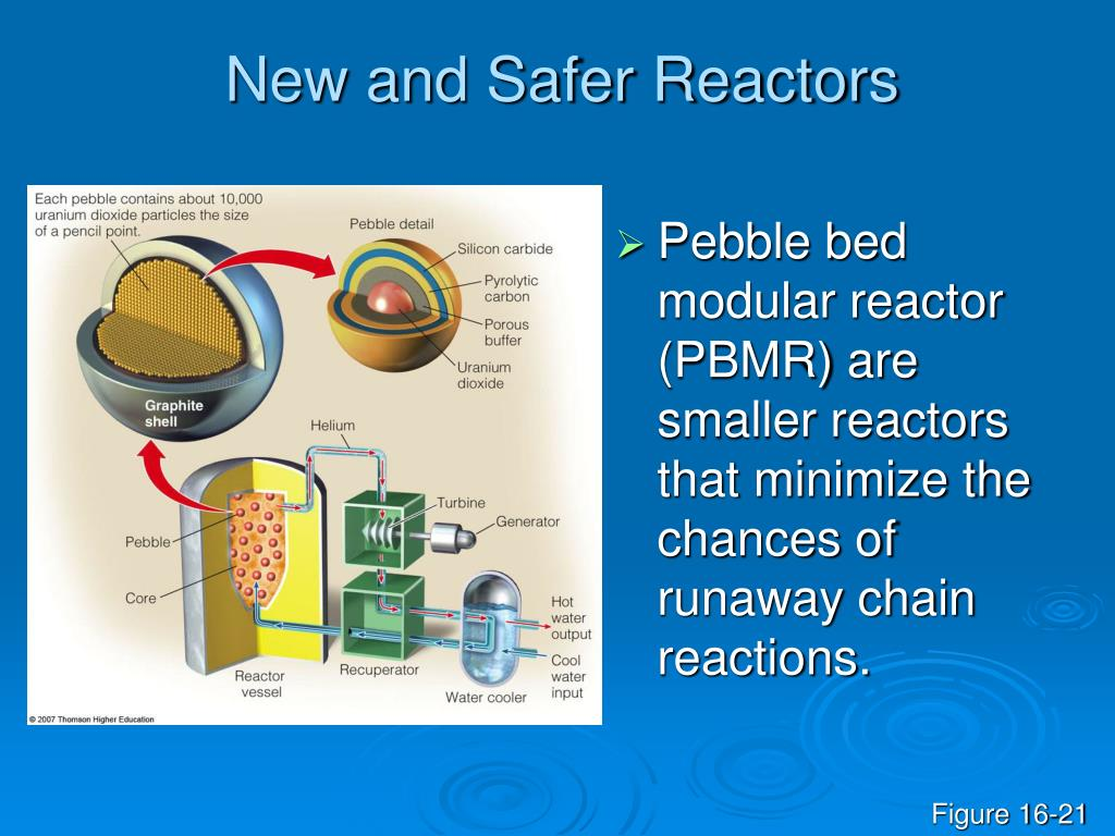 New and Safer Reactors