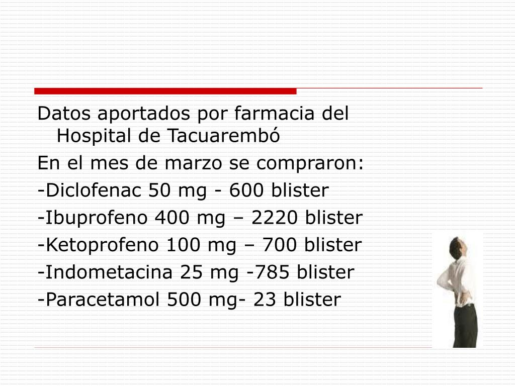 Datos aportados por farmacia del Hospital de Tacuarembó