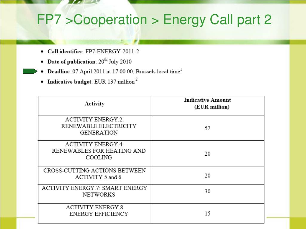 FP7 >Cooperation > Energy Call part 2