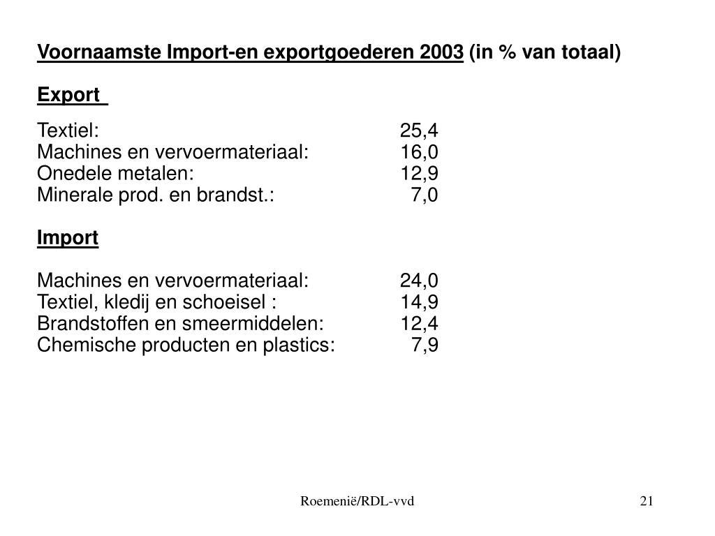 Voornaamste Import-en exportgoederen 2003