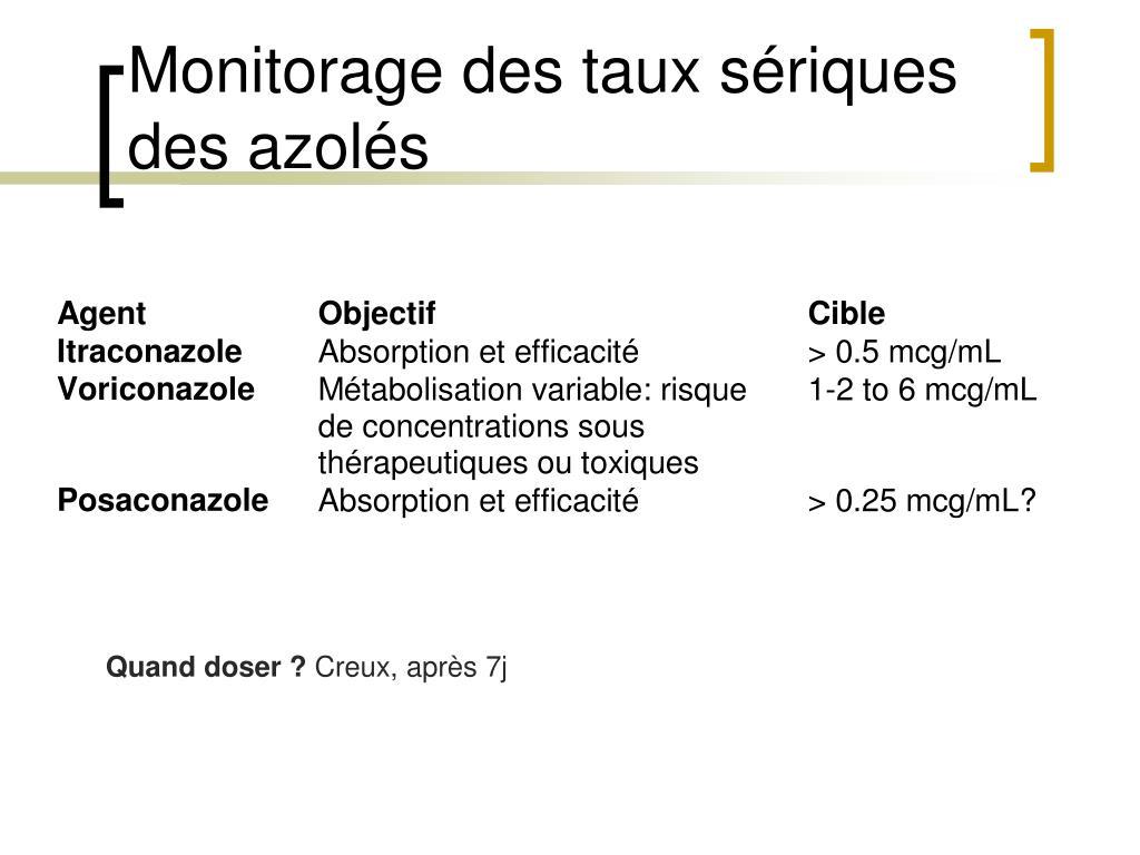Monitorage des taux sériques des azolés